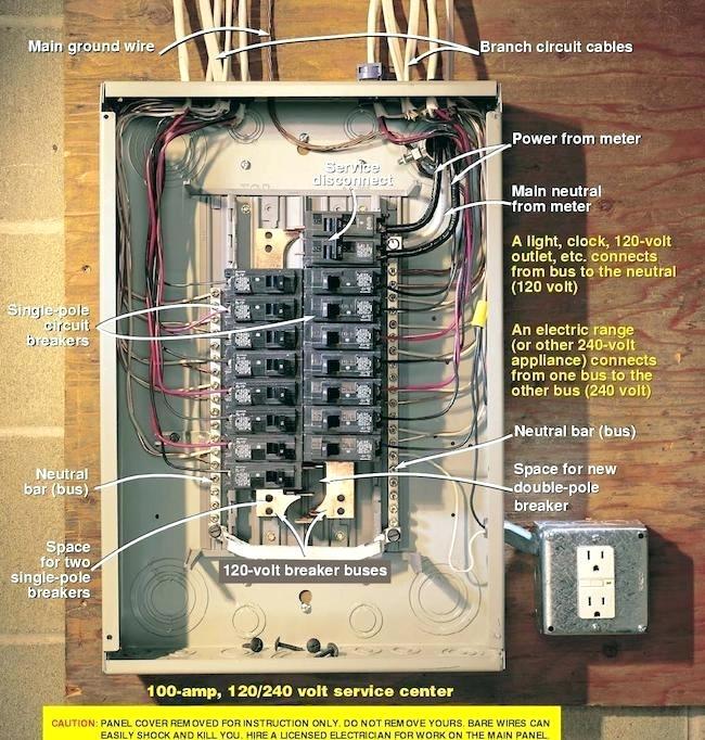 house fuse panel diagram  description wiring diagrams