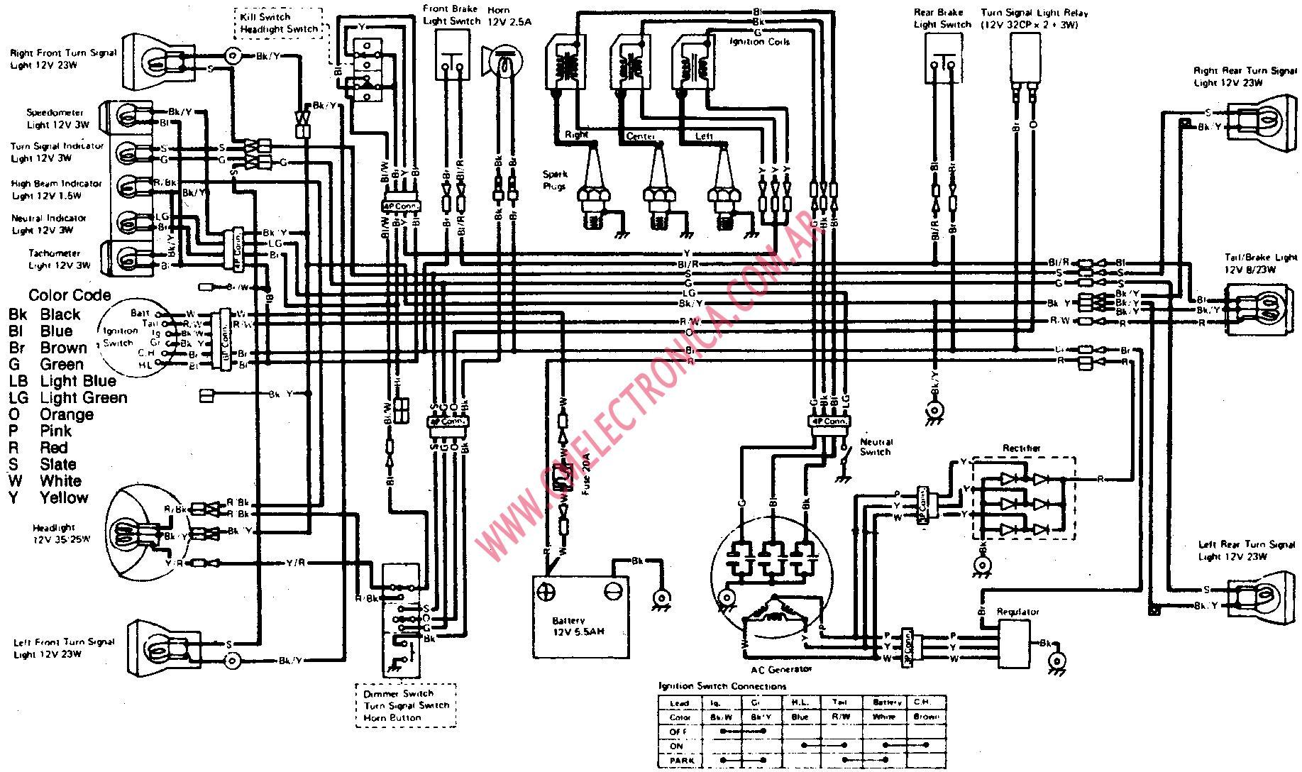 Kawasaki Bayou 300 Wiring Diagram