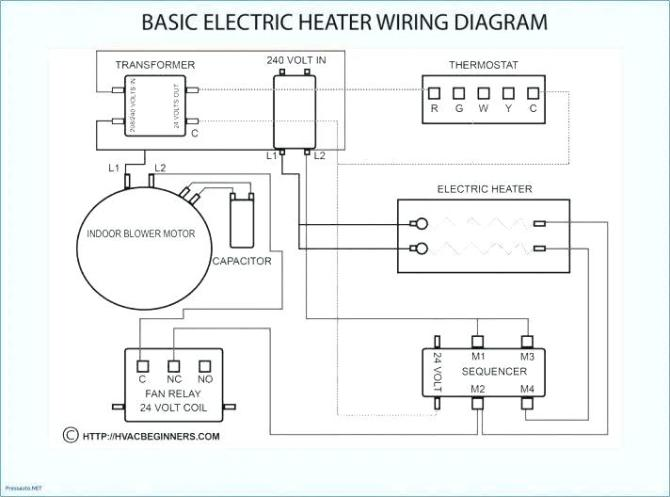 electric blower motor wiring diagram console cable wiring