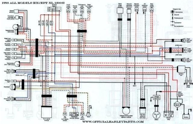 1996 Harley Sportster Wiring Diagram Free Download   DATABASE Wiring  Diagrams top   Sportster Wiring Schematic      manage.bebravo.it