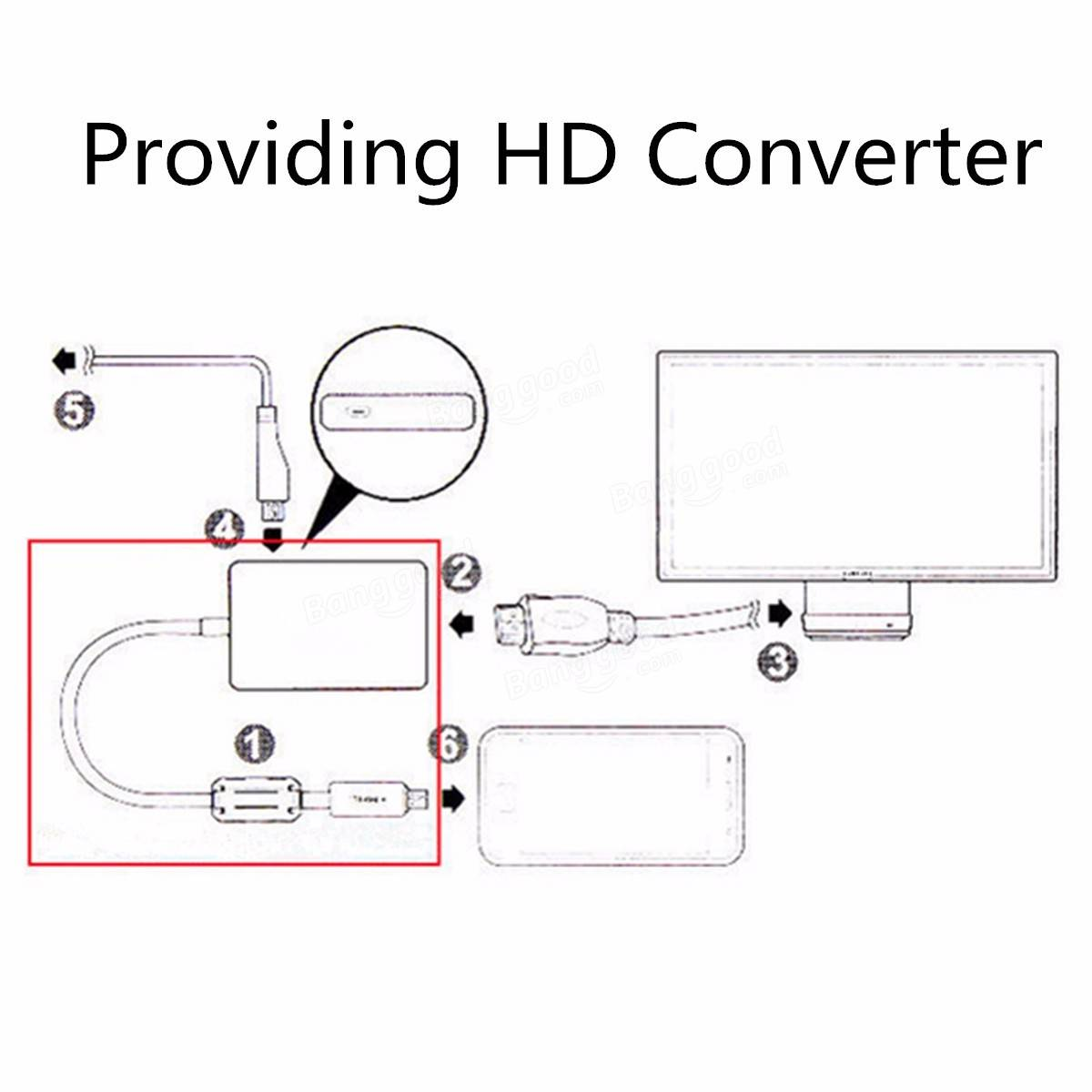 Fv Rs232 Serial Cable Pinout Moreover Dvi To Hdmi