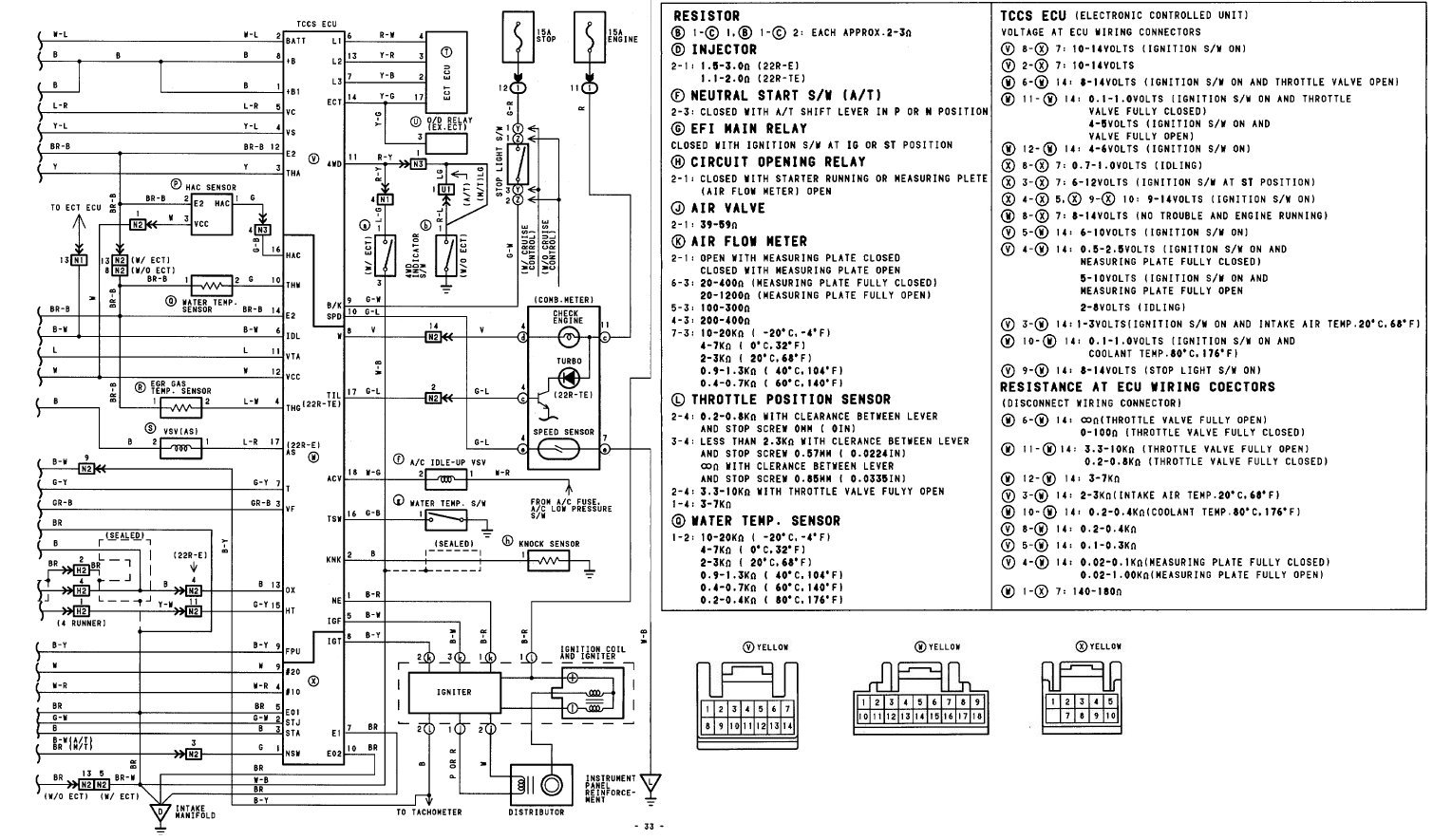 Toyota Truck Wiring Schematic