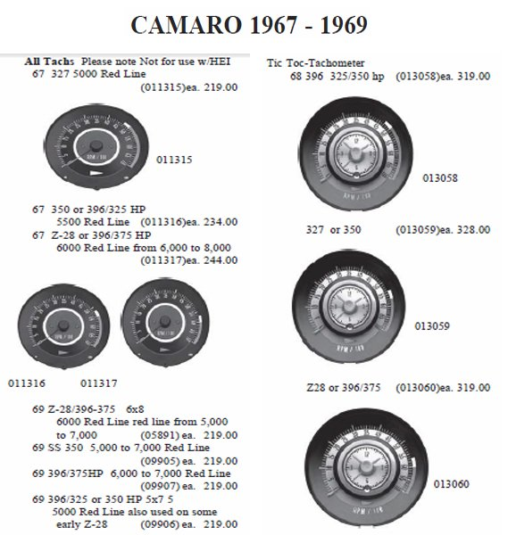 1967 camaro wiring diagram for tach  honda wiring diagrams