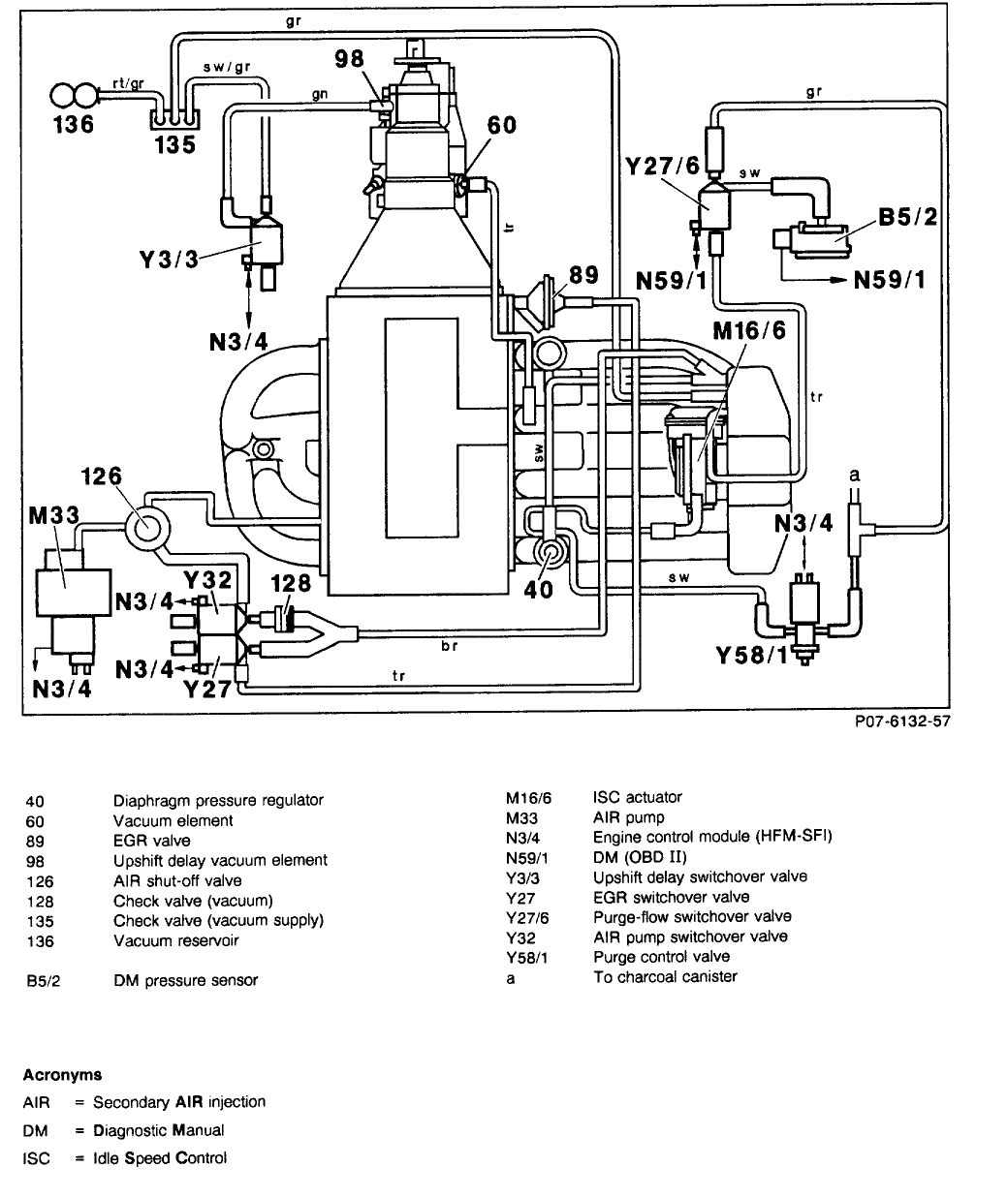 W210 Transmission Wiring Diagram