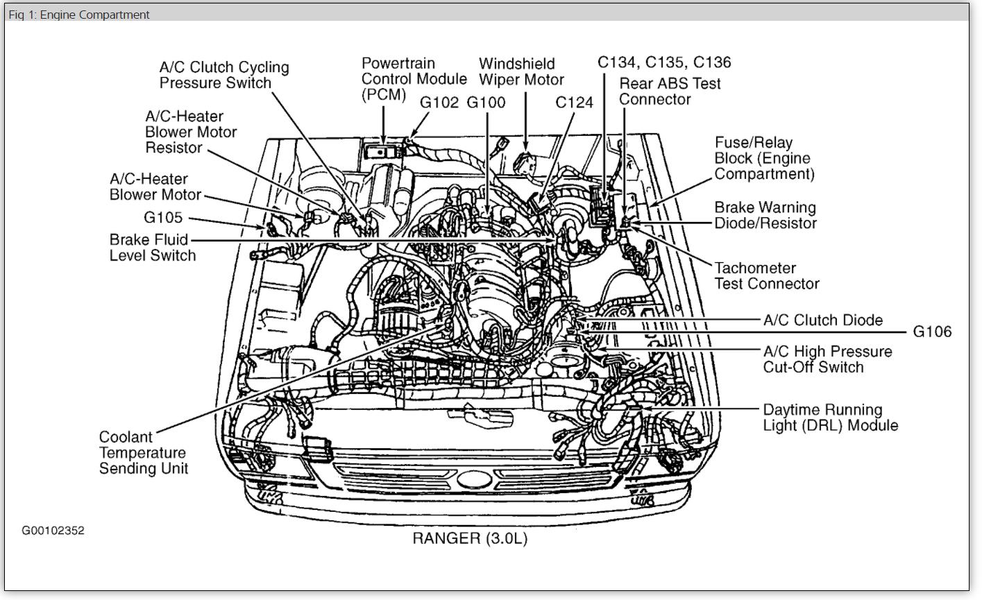 Gz Diagram Likewise Bobcat Hydraulic Pump Diagram
