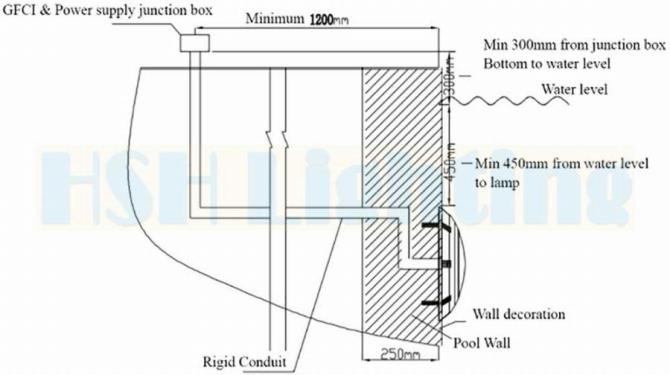 typical pool light wiring diagram small camper wiring