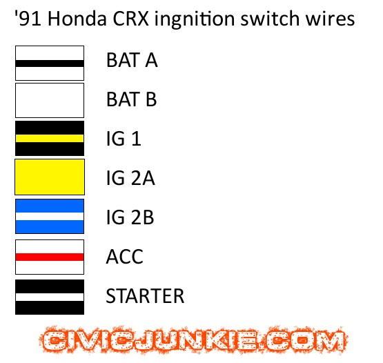 tt8127 honda civic ignition switch diagram on 91 honda