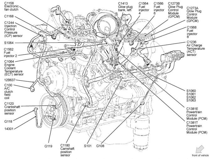 2003 ford f150 4 2 engine diagram  description wiring