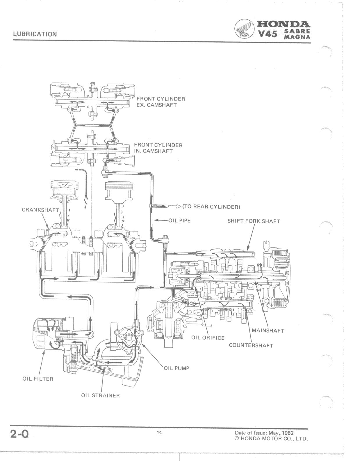 My Honda Cb360 Wiring Diagram Wiring Diagram
