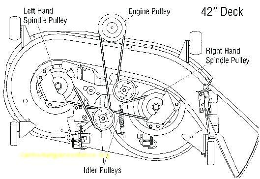 mtd yard machines engine diagram  96 bmw 328i fuse box for
