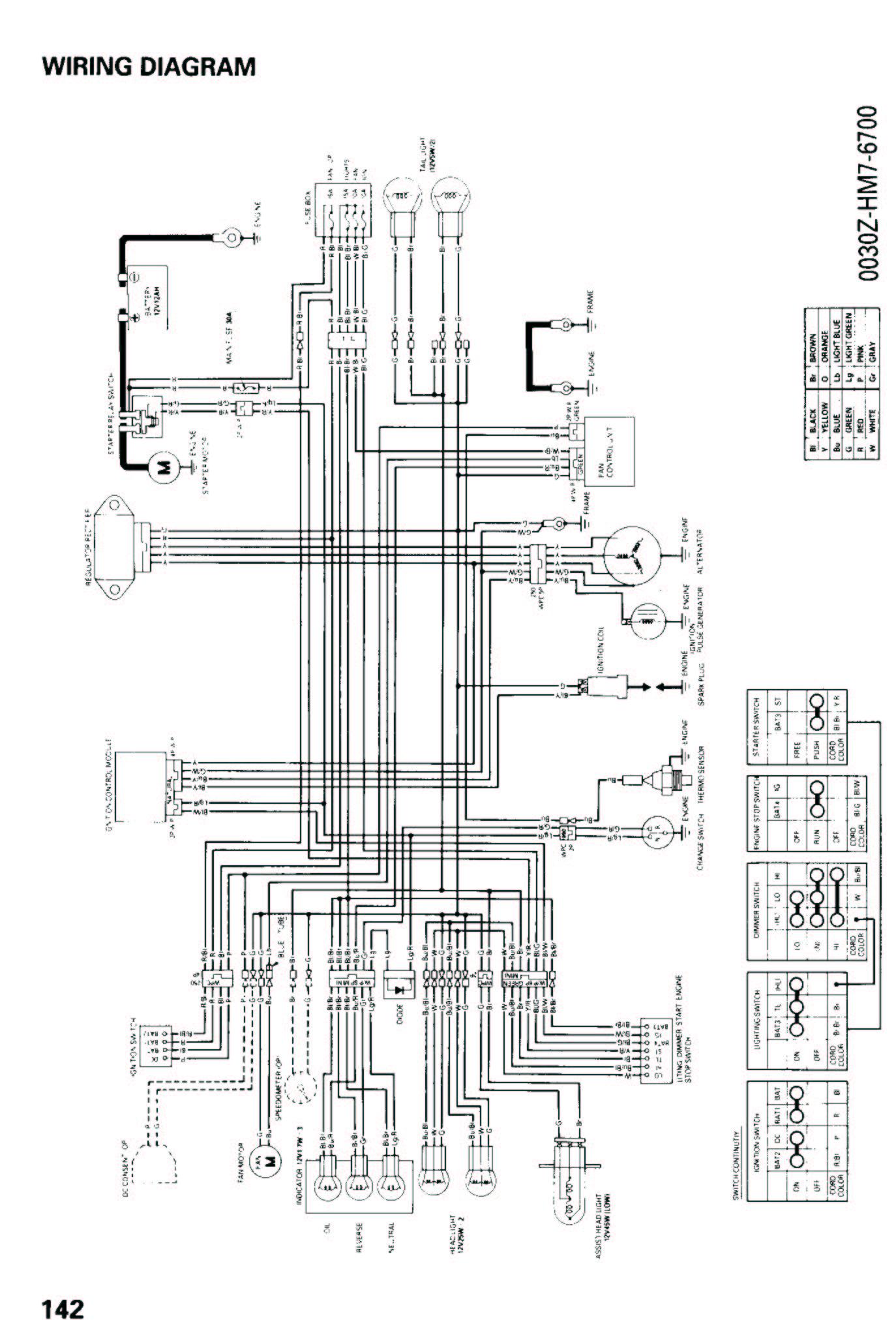 Honda Foreman 450 Wiring Diagram