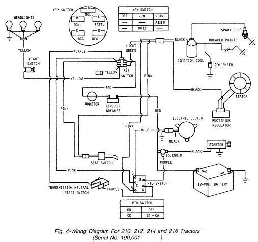 john deere tractor pto wiring diagram  description wiring