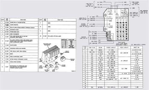 1992 dodge dakota fuse box lable  wiring diagram solid