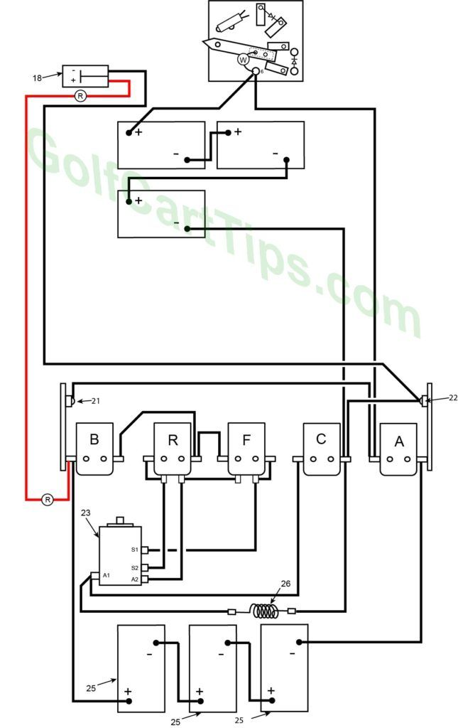 hs2387 car wiring diagram also harley davidson amf golf