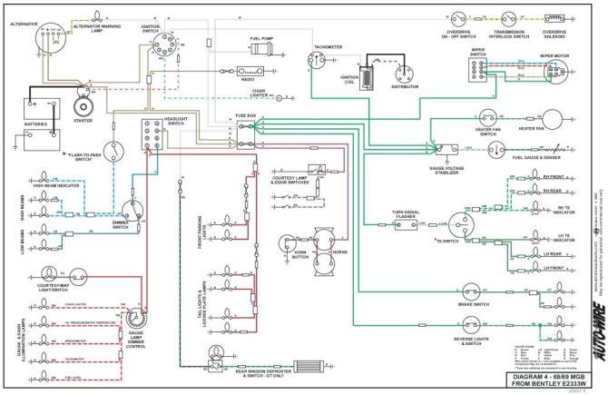 1980 mgb wiring diagram  6 prong trailer wiring diagram