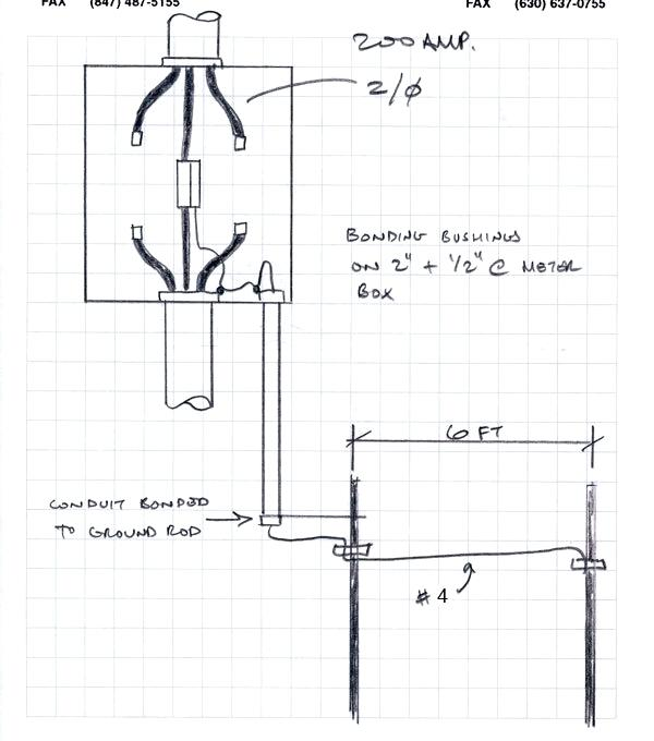 df7936 200 amp overhead wiring diagram download diagram