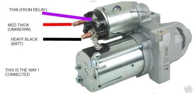 2001 Chevy Cavalier Starter Solenoid Wiring Diagram | Save Wiring Diagrams  closing | Chevy 350 Starter Solenoid Wiring |  | wiring diagram library