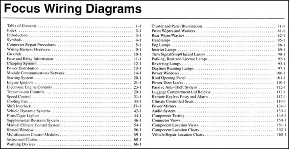 05 ford focus wiring diagram  residential wiring diagrams