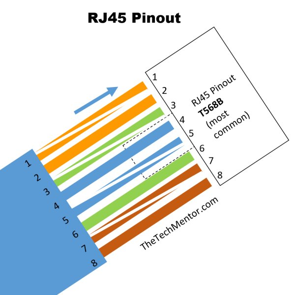 rj45 a wiring diagram  1992 buick riviera fuse box diagram