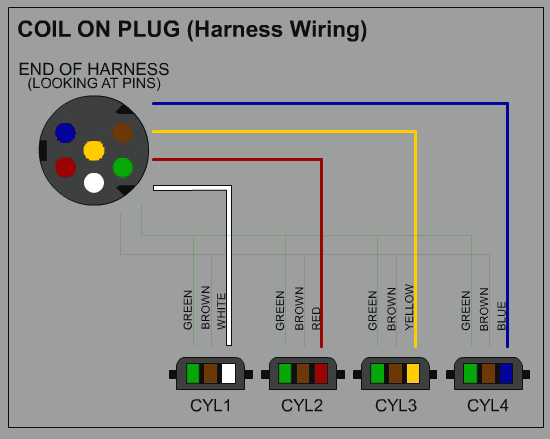 e90 ignition coil wiring diagram  wiring diagram operation