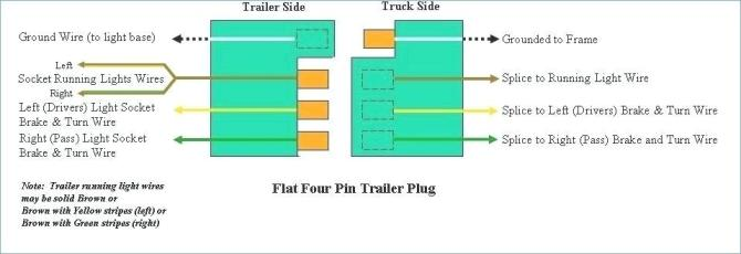 ak8355 square trailer plug wiring diagram on 8 pin trailer