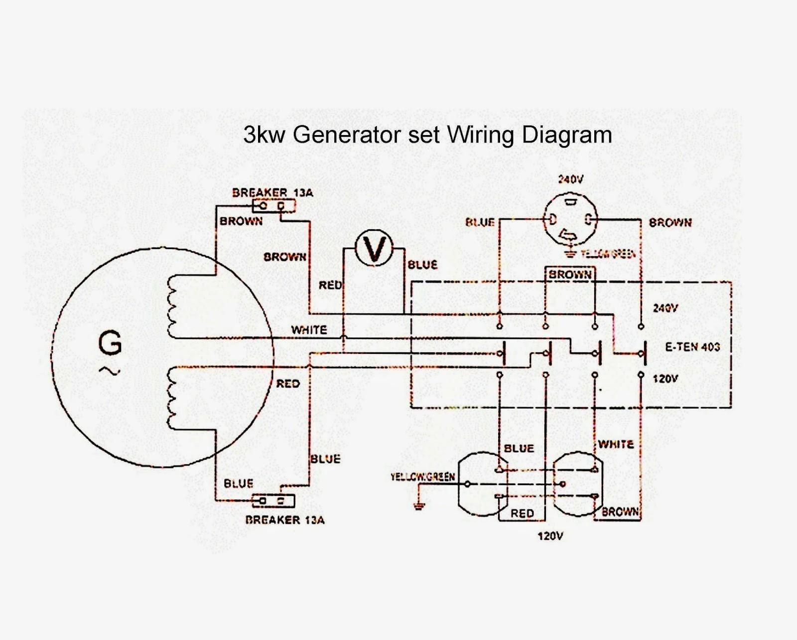 Ac Generator Wiring Diagram
