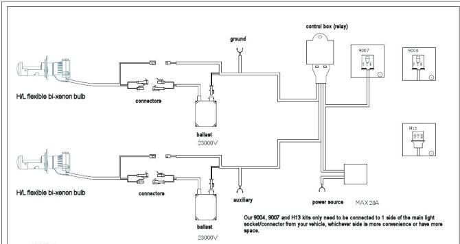 ea4781 hid ballast diagram wiring harness wiring diagram