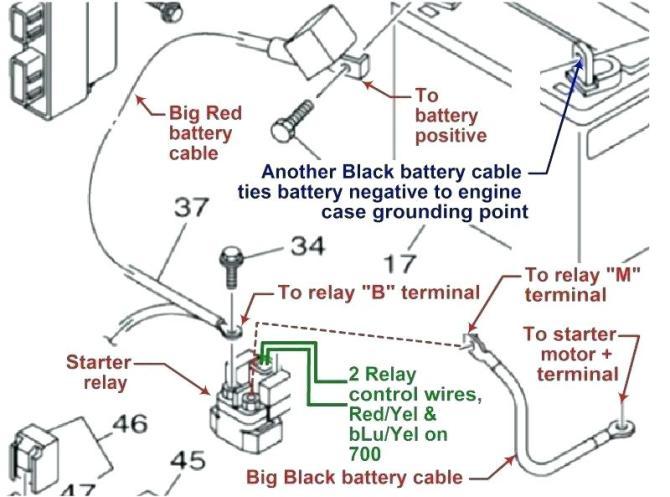 yamaha 2005 660 wiring diagram  center wiring diagram lush