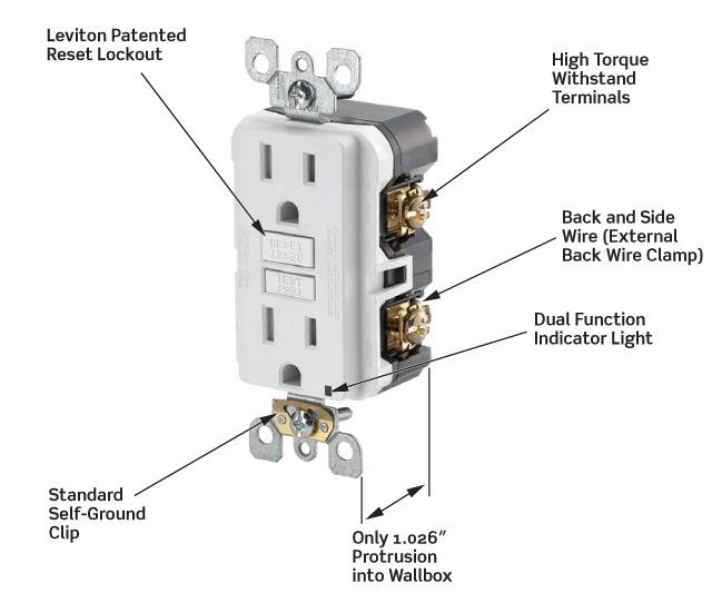 leviton gfci wiring diagram multiple  mitsubishi lancer