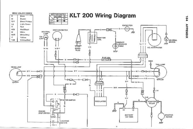 ke175 wiring diagram  fuse box on citroen berlingo for