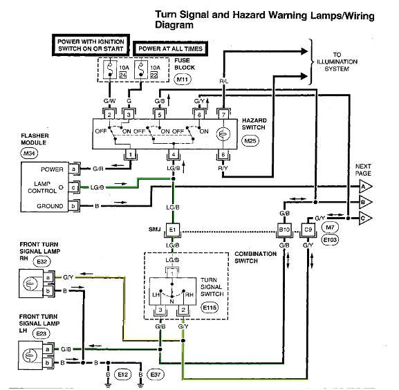 s13 turn signal wiring diagram  pto wiring diagram for