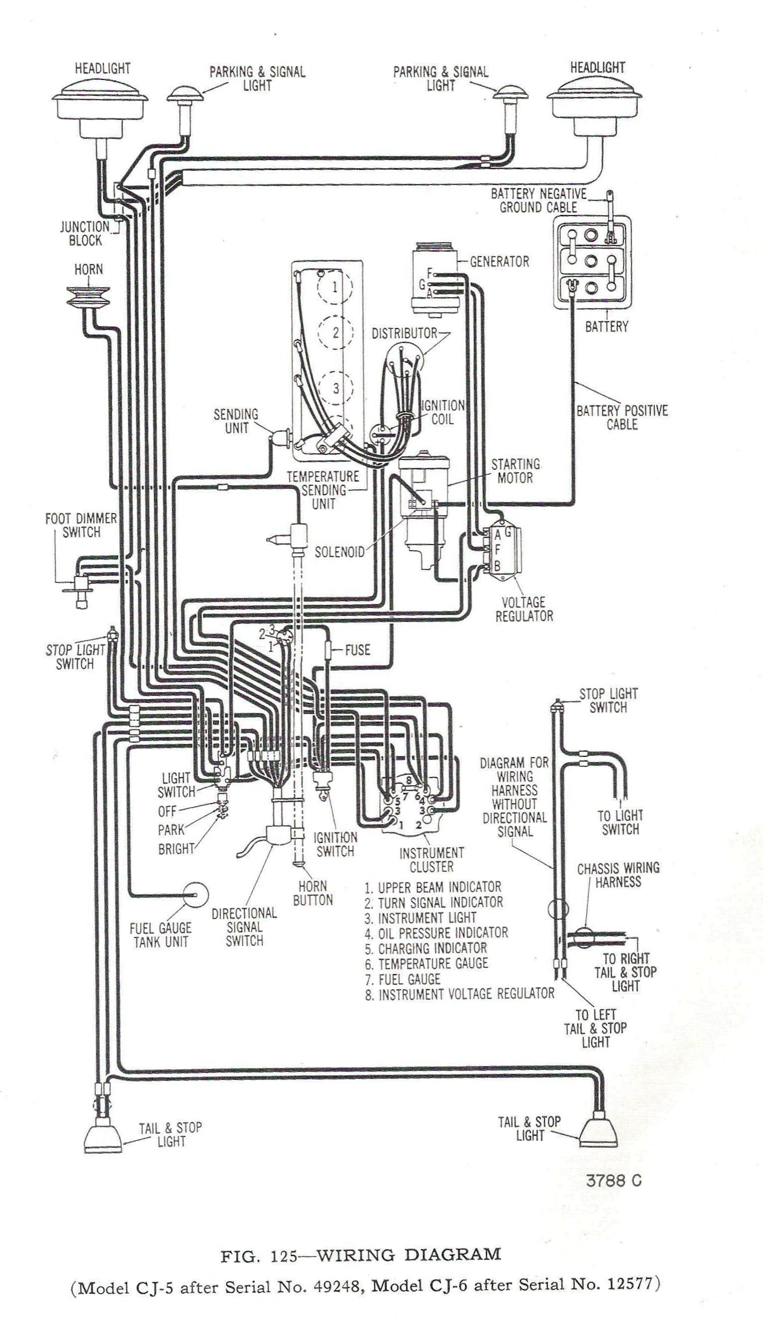 Jeep Cj7 Wiring Schematic
