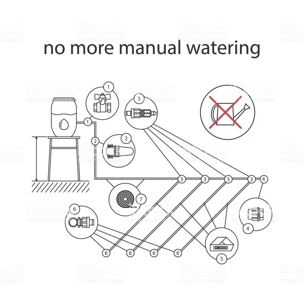 No Gallery Drip Irrigation System Diagram Wiring