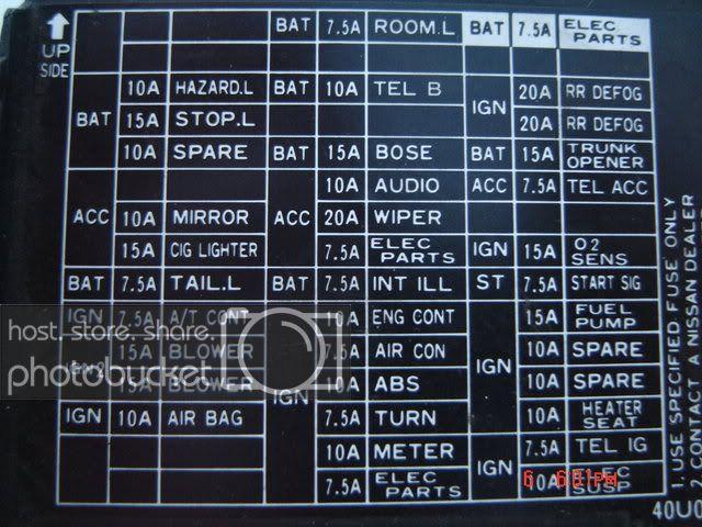 1996 nissan maxima fuse diagram  auto wiring diagrams silk