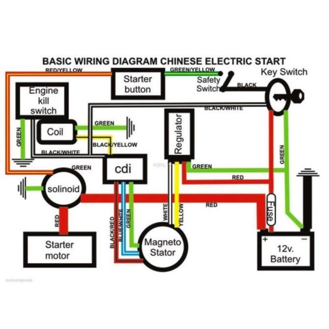 ed0242 mini chopper wiring diagram basic wiring diagram