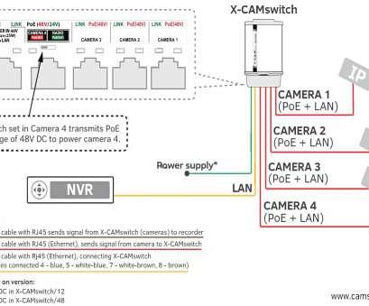 xn9015 rj45 wiring diagram power over ethernet free diagram
