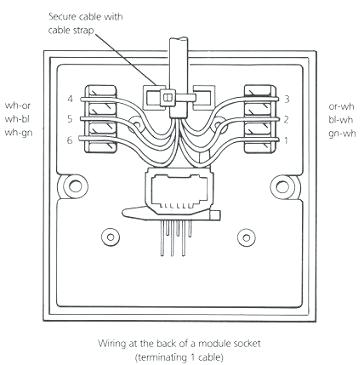 ab8391 phone line wiring diagram also telephone wire