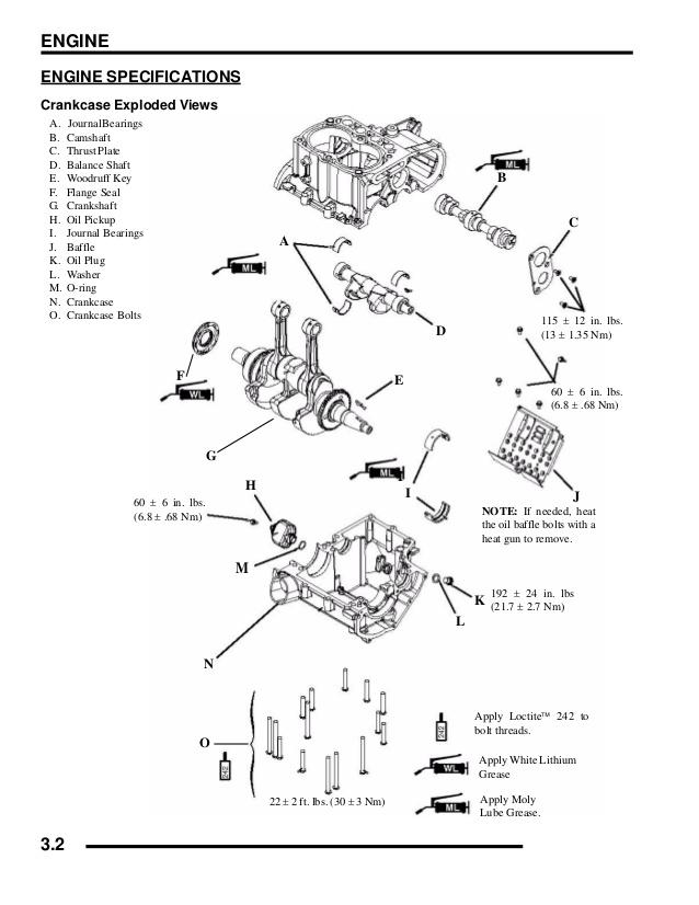 Diffe Al Polaris Ranger 700 Wiring