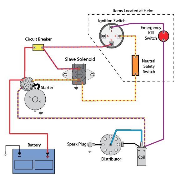 marine 454 starter alternator wiring diagram  e 350 ford