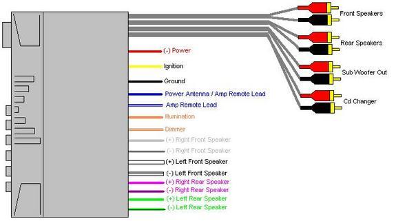 wiring diagram for sony xplod 52wx4  7 pin plug wiring