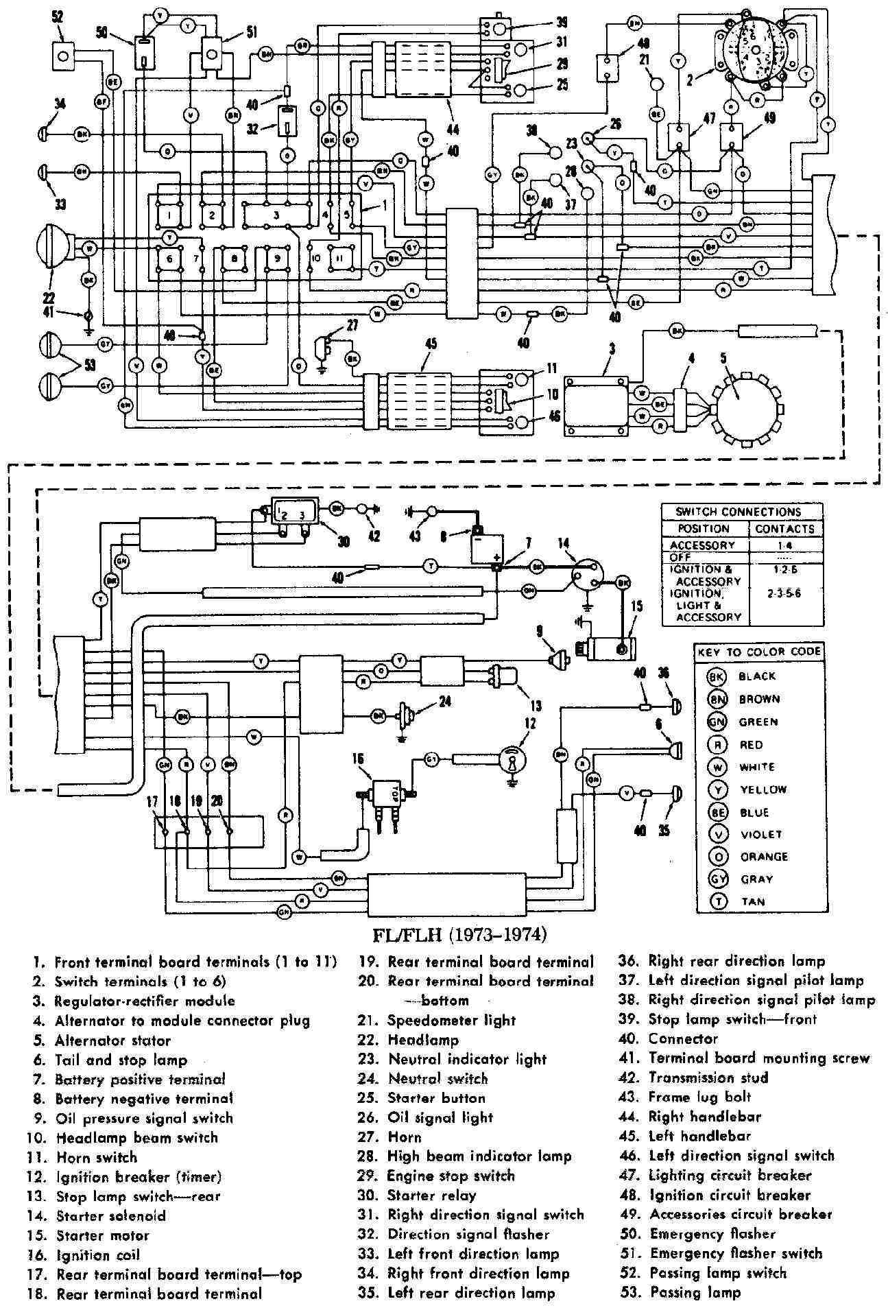 Fe Panhead Wiring Diagram Furthermore Harley