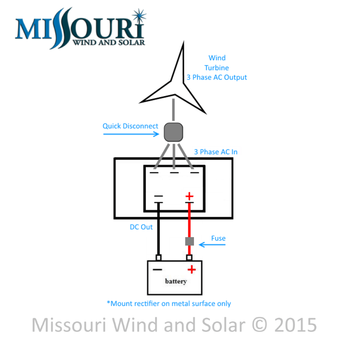 Om Wind Turbine Wiringdiagram Free Diagram