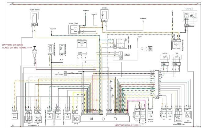 2008 ktm exc wiring diagram wiring diagram for 1994 ford