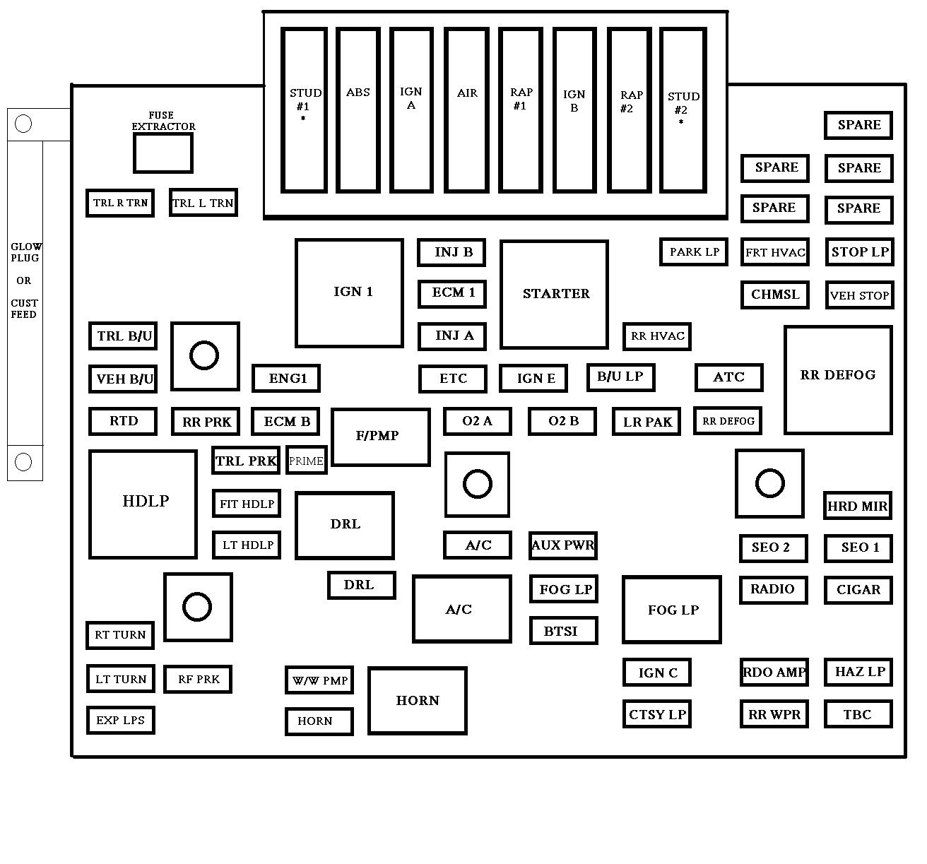 Tahoe Radio Wiring Diagram
