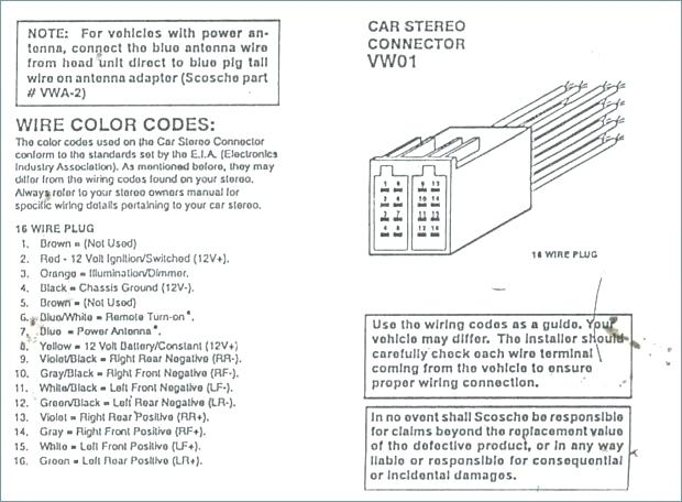 ford stereo wiring color codes  7 pin trailer plug wiring
