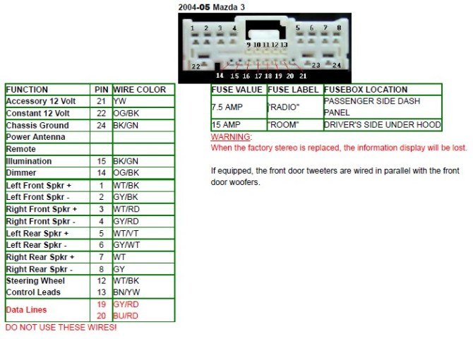diagram pioneer deh p4000 wiring diagram full version hd