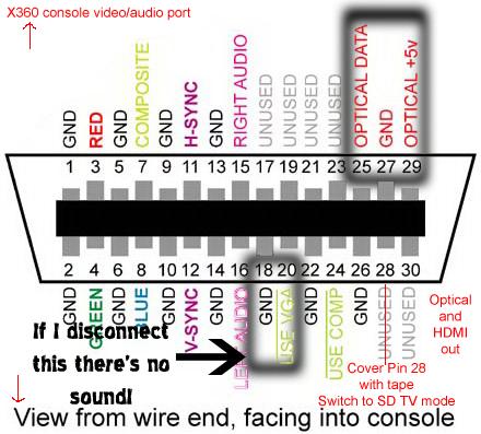 hdmi pinout audio wiring diagram mazda mx6 fuel filter