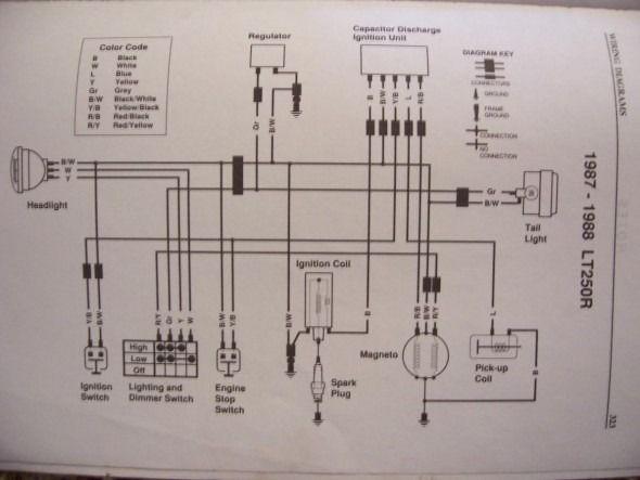 suzuki king quad wiring diagram  auto wiring diagrams tuck