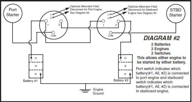 perko battery switch wiring diagram 2 switches  alimak