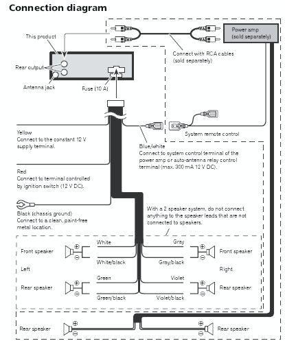 lx1027 car radio wiring diagram free download free diagram